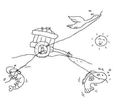 营销寓言系列六:动物拉车